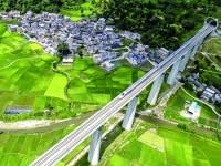 云南2020年什么铁路学校最有前途